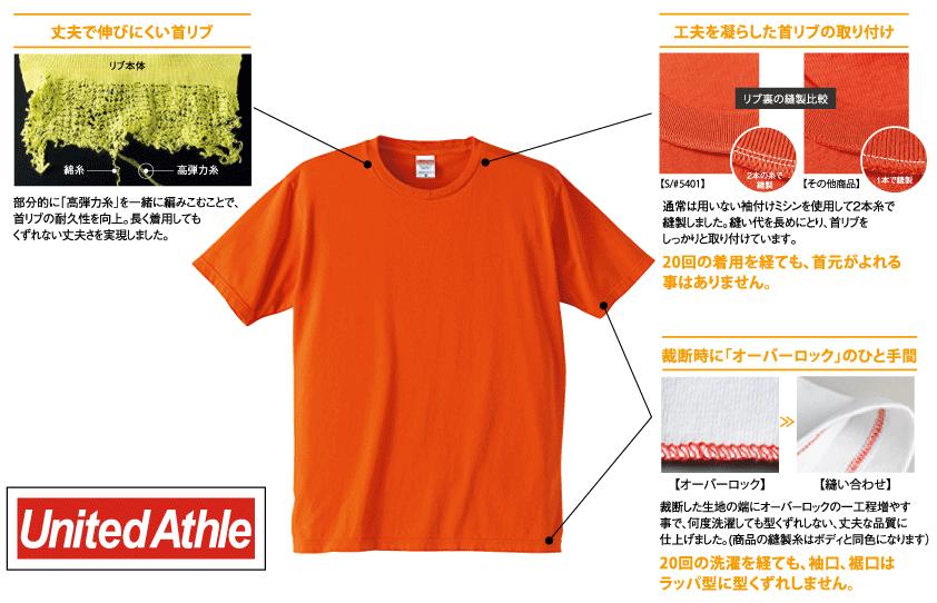 5401_グッドTシャツ説明