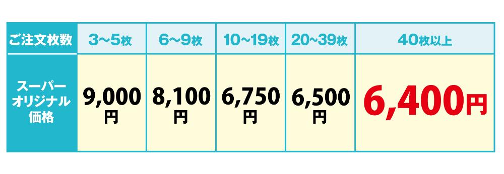 スーパーオリジナルハッピ価格