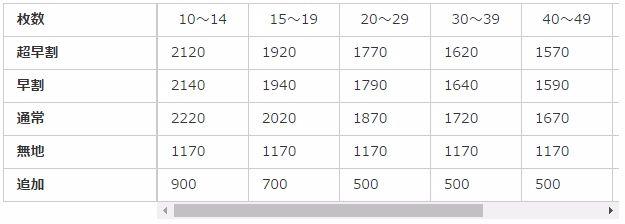 ブルゾン料金表
