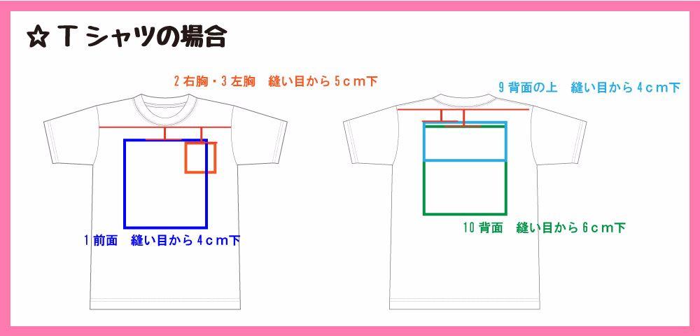 Tシャツ基準