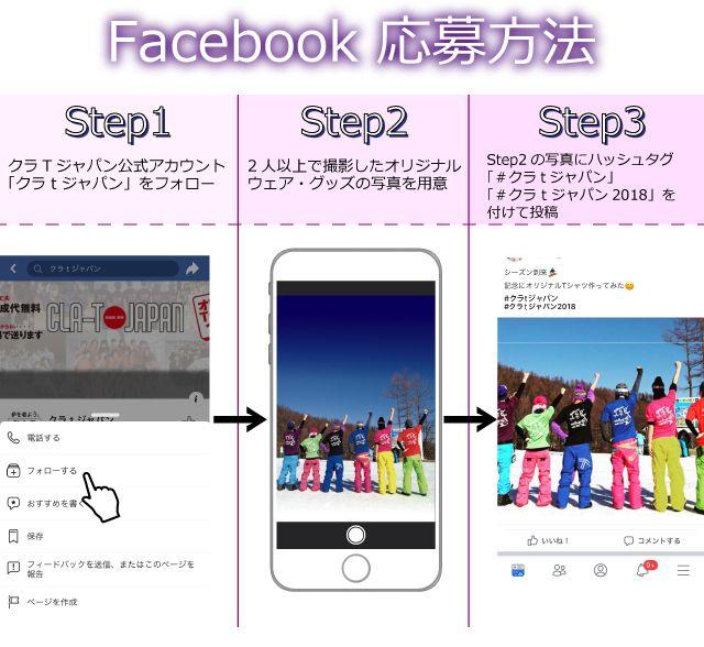 Facebook応募方法