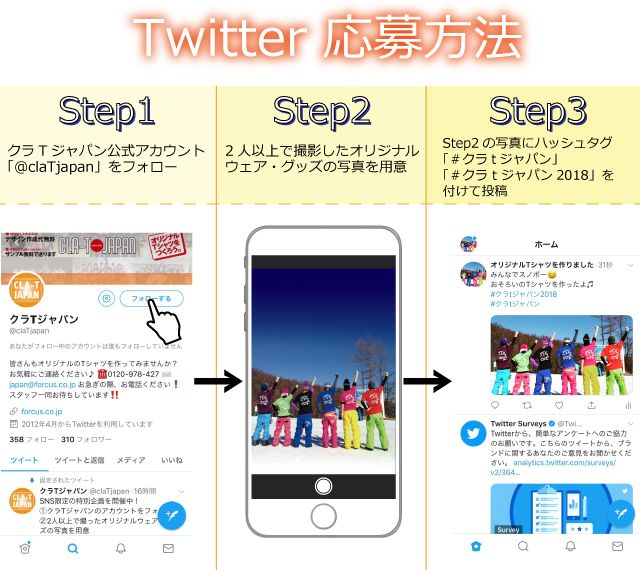 Twitter応募方法