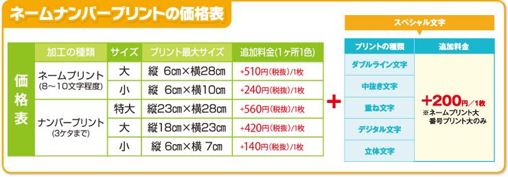 ネームナンバープリントの価格表
