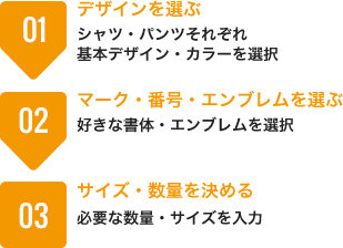 92_order_step