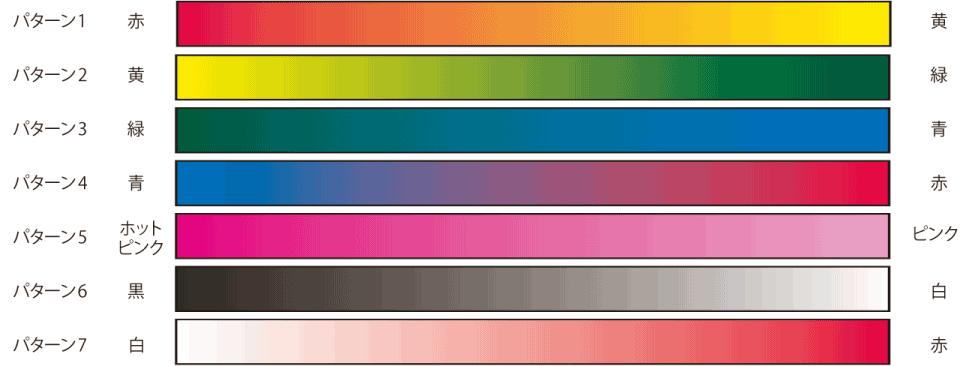 グラデーション7パターン