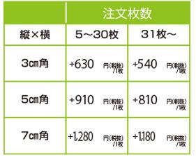 ワンポイントデザイン刺しゅう 価格表