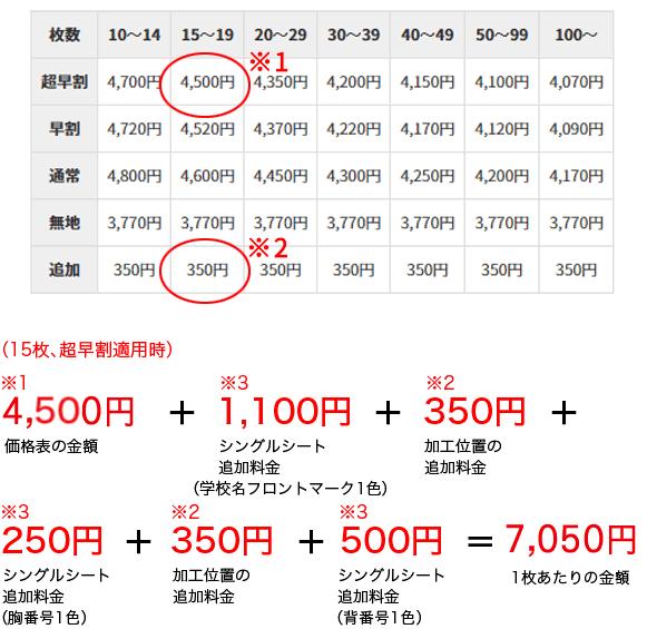 シャツ価格の計算方法 価格表